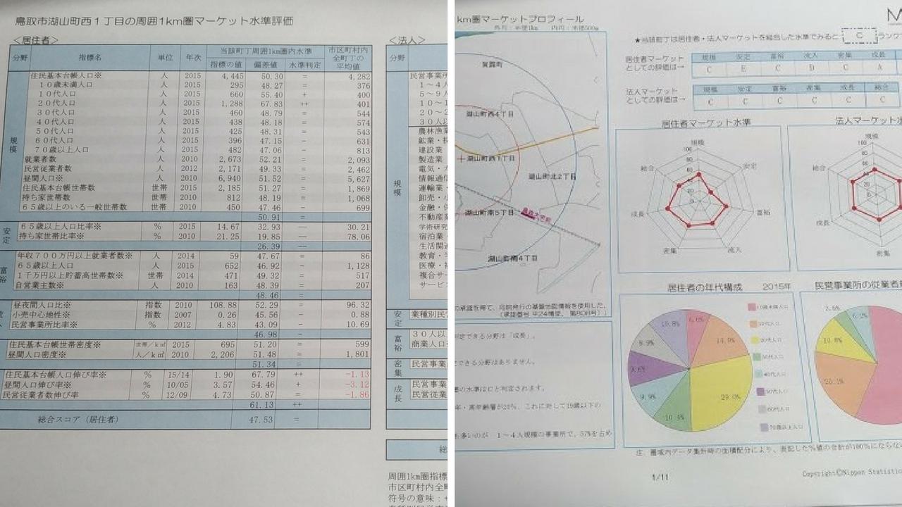 商圏分析レポート【MieNaレポート】商圏分析レポート【MieNaレポート】